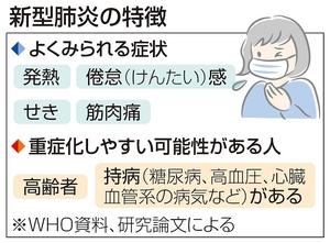 新型肺炎の特徴