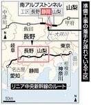 リニア「27年開業困難」 JR東海、事実上の延…