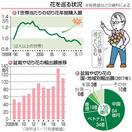 切り花の購入額減少 盆栽、植木は輸出増 目で見…