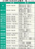 福井県内の天皇陛下在位30年記帳所一覧(2月24、25日)