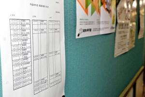 福井県内の県立高の廊下に掲示されている模試の日程表。志望校の選択が迫る10月は特に集中している