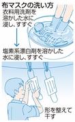 布マスク、繰り返し使える正しい洗…