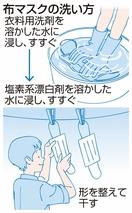 布マスク、繰り返し使える正しい洗い方