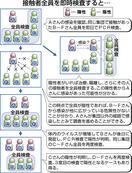 福井県独自の新型コロナ対応が効果