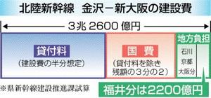 北陸新幹線 金沢-新大阪の建設費
