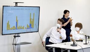 会見で7月の新規感染者数の推移を説明する宮下裕文・県健康福祉部副部長ら=7月29日、福井県庁