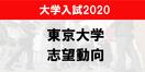 東京大学の志望動向2020