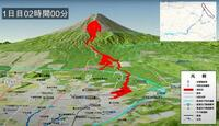 富士山溶岩流の動画作成、山梨県