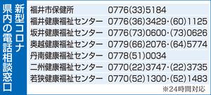 福井県内の電話相談窓口