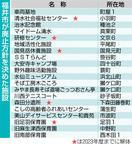 福井市20施設廃止へ 23年度までに 計画を策…