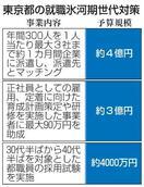 就職氷河期世代支援、都が7億円