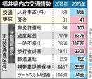 県警摘発、悪質な交通違反大幅増