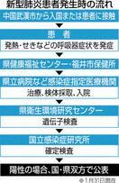 新型肺炎患者の情報公表、福井は?