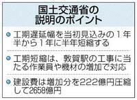 新幹線開業 24年春に 国交省検証委遅れ短縮案提示 金沢―敦賀 建設費222億円減