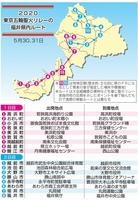 2020東京五輪聖火リレーの福井県ルート