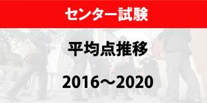 センター試験2016~2020平均点の推移
