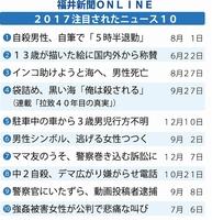 2017注目されたニュース10