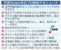 球界再編に揺れた一年 苦渋のストライキ 平成プロ野球史(18)