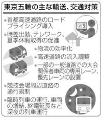 東京五輪あと半年 交通輸送対策が鍵 大会成功 企業、市民の協力不可欠