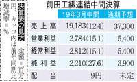 【中間決算】前田工繊8年連続増収 防災製品、ホイール好調