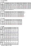 2021年2月の福井県の気象を振り返る