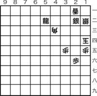 【詰め将棋】7月25日