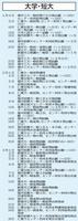 福井県内の大学・短大入試日程