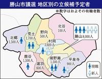 勝山市議会議員選挙、各地区の情勢