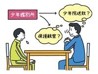 Q:少年鑑別所どんな施設? A:適切な処分、支援探る ふくい法律相談所