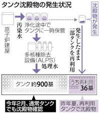 福島第1処理水タンク 想定外の沈殿物 処分方針狂いも 東電 不可解な公表 新たな火種に