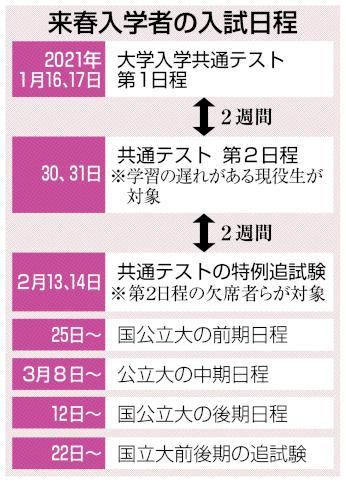 国立 大学 入試 河合塾の大学入試情報サイト Kei-Net