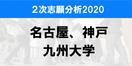 名大志願者10年で最少、神戸大は反動で減る
