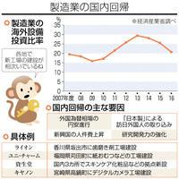 日本製、外国人にアピール 各地で新工場建設相次ぐ もの知りキーワード