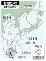 台風25号の進路予報