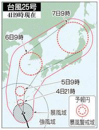 大型台風25号 福井国体に再び影響