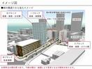 福井駅前南通り再開発、最新イメージ