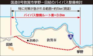 国道8号・福井県敦賀市挙野―田結のバイパス整備検討
