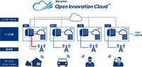 「ドコモオープンイノベーションクラウド」の提供拠点を拡大
