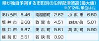 津波予測、坂井市で最大8.68m