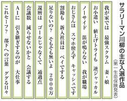 サラリーマン川柳の主な入選作品