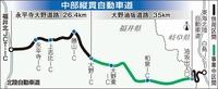 中部縦貫道、2026年に福井県内全線開通 大野油坂道路和泉IC~油坂出入口