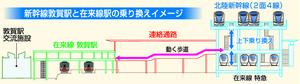 新幹線敦賀駅と在来線駅の乗り換えイメージ