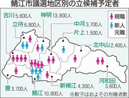 2019年6月30日投開票の鯖江市議会議員選挙、地区別の立候補予定者