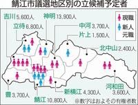 鯖江市議会議員選挙、地区別の情勢