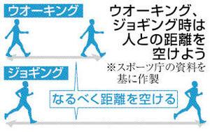 ウオーキング、ジョギング時は人との距離を空けよう