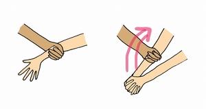 図(1)片腕をつかまれた時は、半歩前に出てつかまれた手を反対の手と組み、上に引き上げる