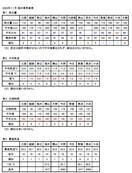 2020年11月の福井の気象