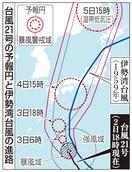 台風21号、福井4日昼すぎ最接近