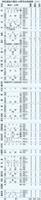 福井県立高校特色選抜の種目・分野別合格者数(2019年1月23日)