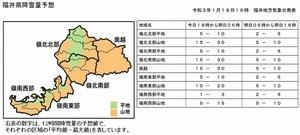 福井県1月19日夜までの予想降雪量